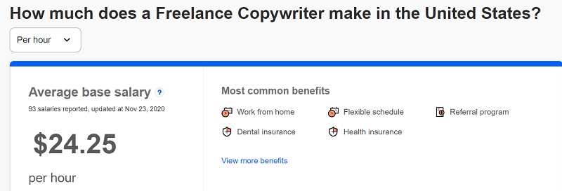 highest paying freelance jobs and careers - hourly pay example